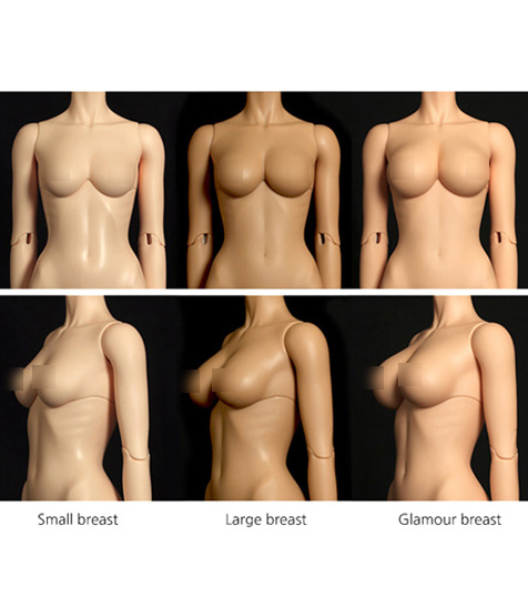 Breast Cancer Symptoms, Causes, Types and Treatment -